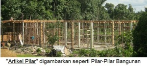 Artikel-Pilar